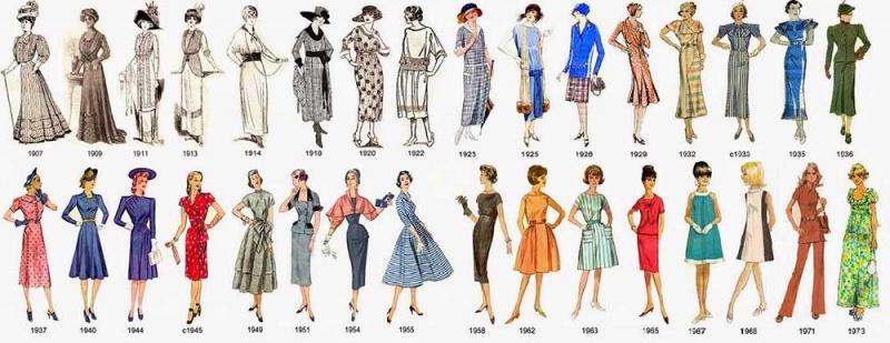 История моды по годам